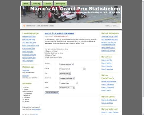 Marco's A1 Grand Prix Statistieken