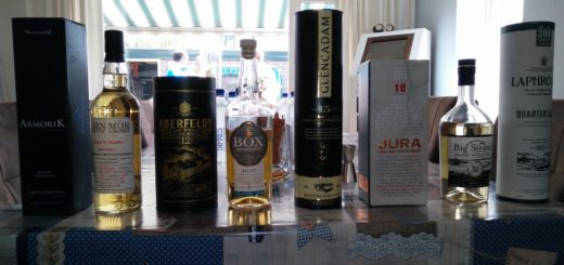 Overzicht van geproefde Whisky's